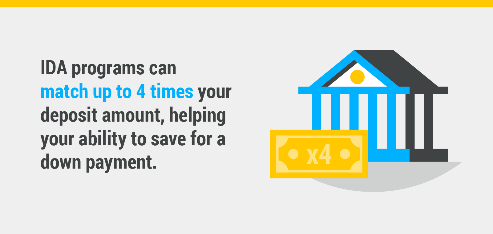 IDA programs can match up to 4 times your deposit amount