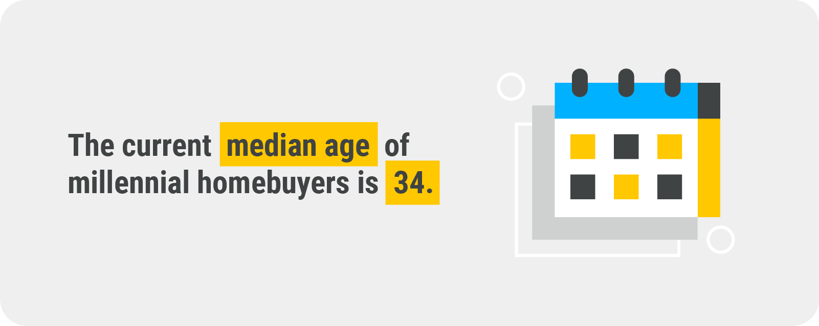 the median age of millennials is 34